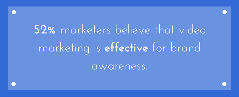 video marketing is effective for brand awareness.